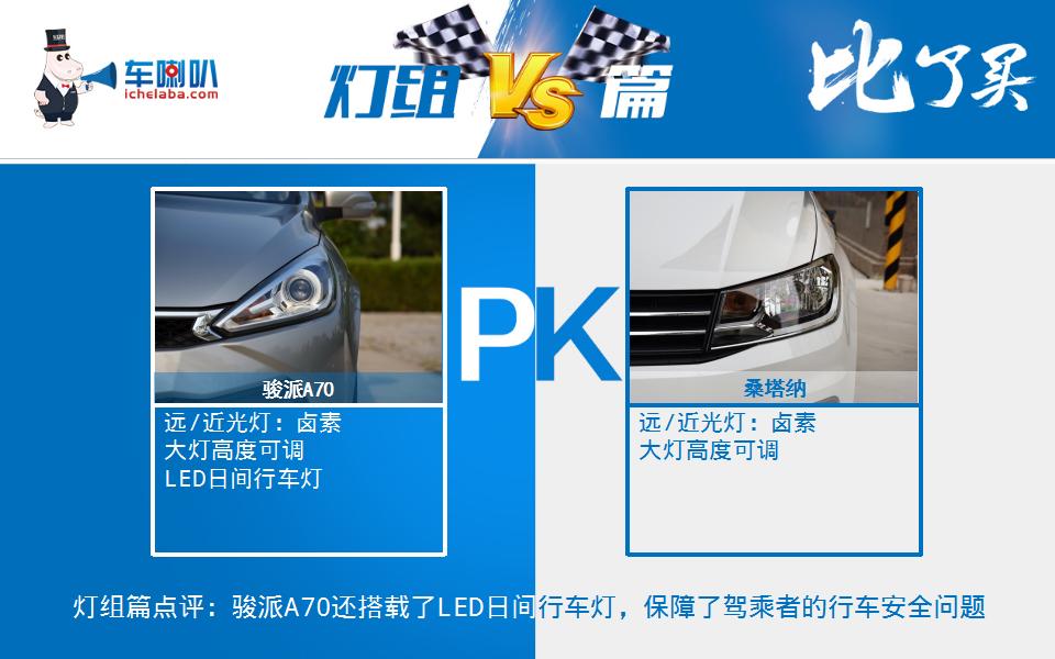 骏派a70对比桑塔纳,车喇叭为你解析紧凑级家轿谁更强?